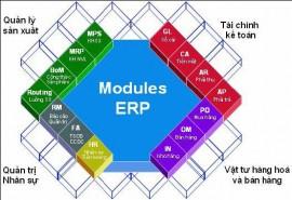 Phần mềm ERP quản lý tổng thể doanh nghiệp