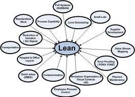 lean4