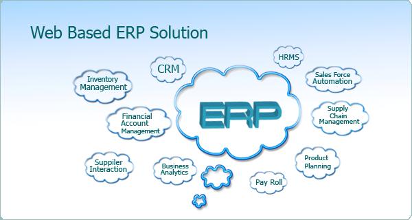 web based erp Công ty Phần mềm ERP