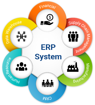 ERP-image-1
